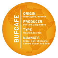 Bufcafe-Label.png
